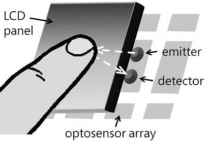In-Cell Optical Array