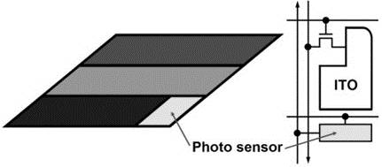 In-Cell Optical